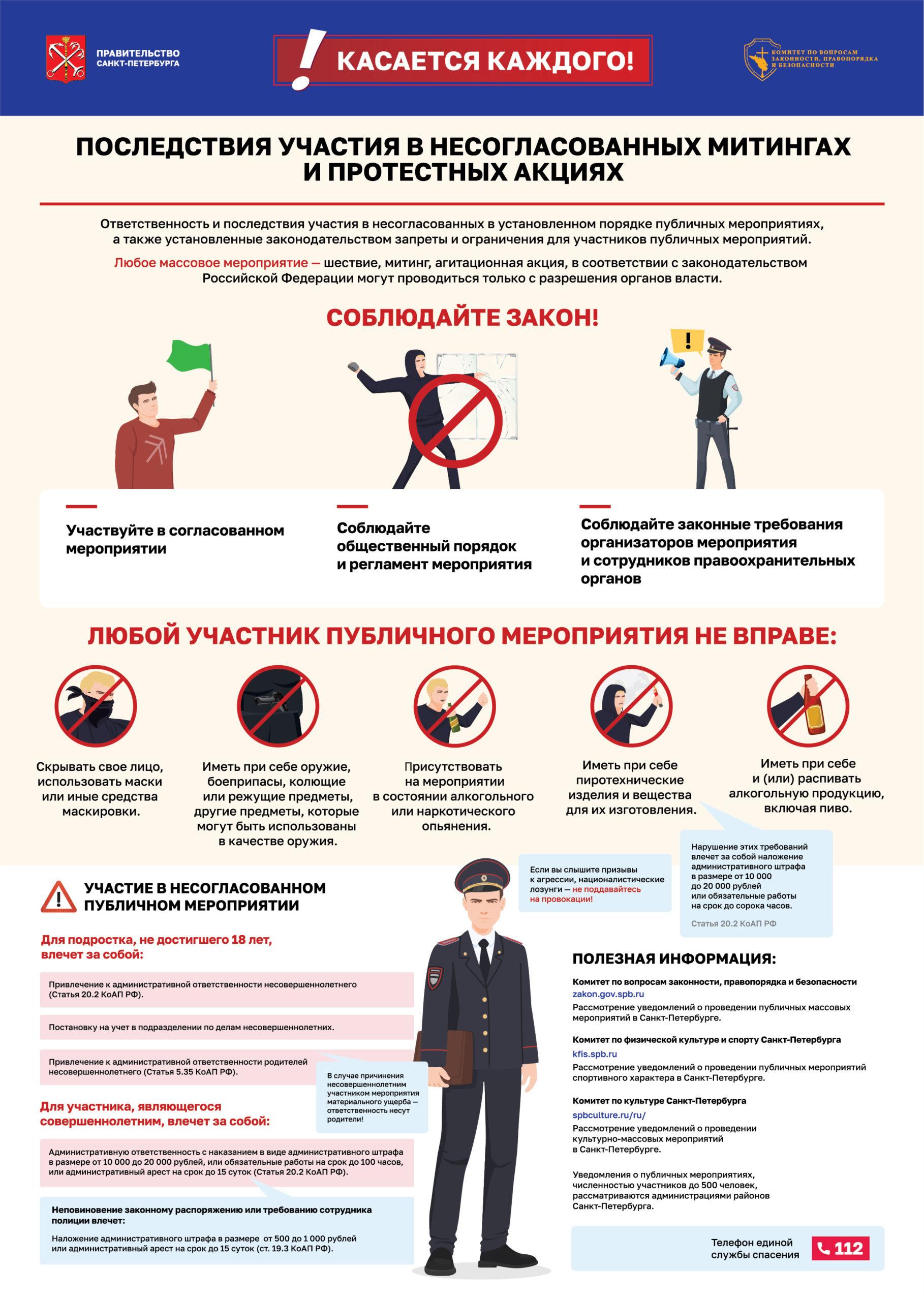 Последствия участия в несогласованных митингах и протестных акциях